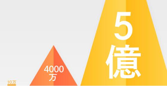 フレームトレードFX・10万4000万5億円.PNG