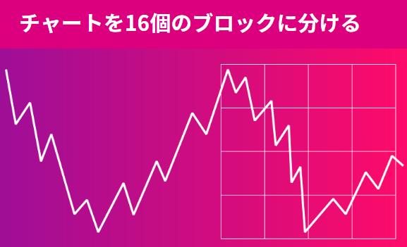 フレームトレードFX・チャート16個ブロック.PNG